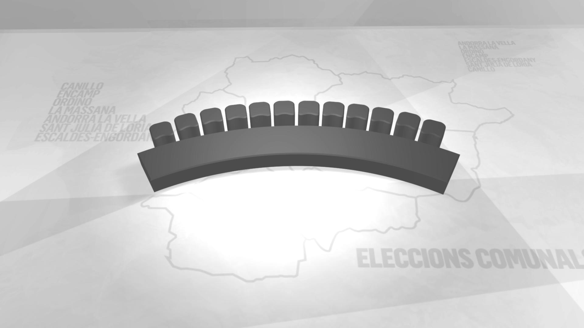 Comptant vots