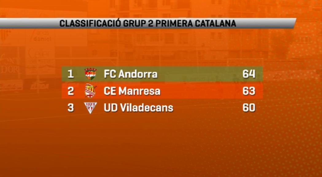 L'Andorra depèn d'ell mateix per a l'ascens directe
