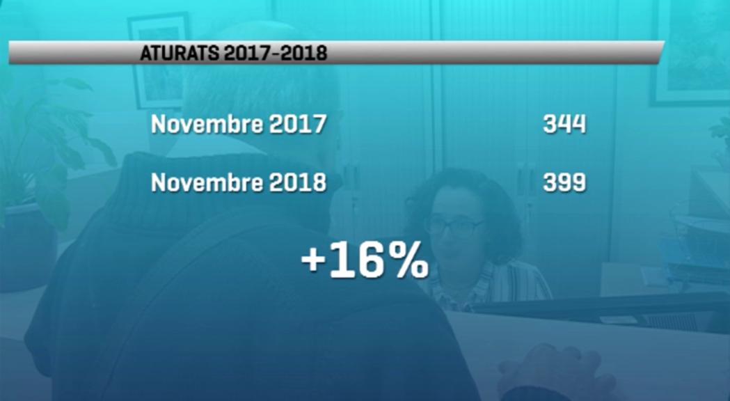 L'atur puja un 16% respecte de l'any passat