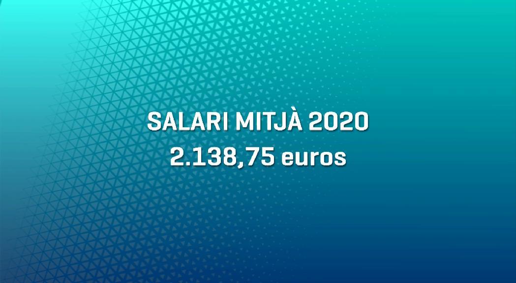 La mitjana del salari de tots els treballadors se situa en 2.138 euros