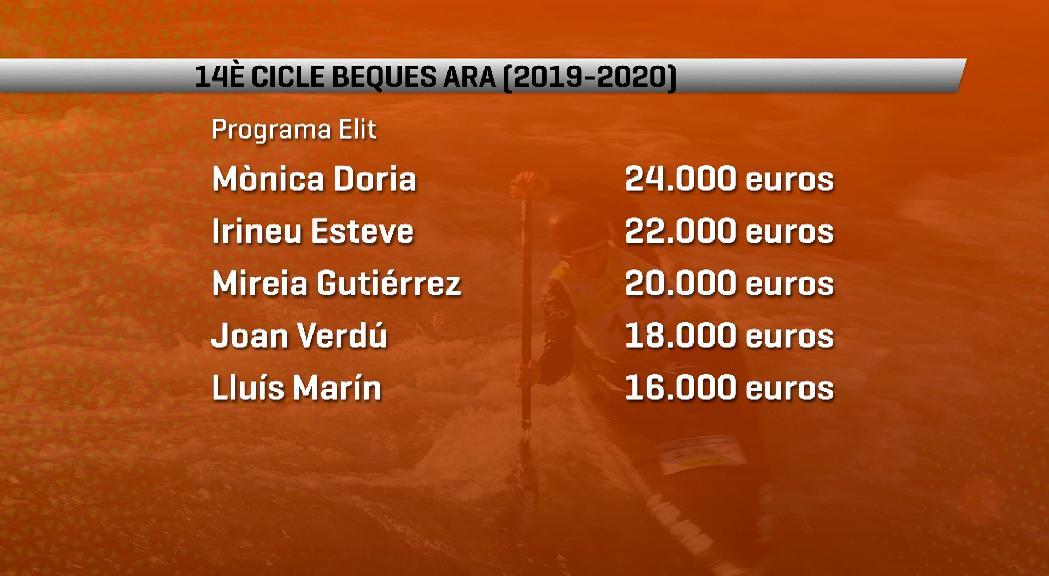 Mònica Doria, principal beneficiada per les beques ARA