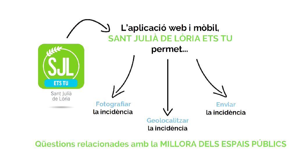 Sant Julià de Lòria posa en marxa una app per notificar incidències