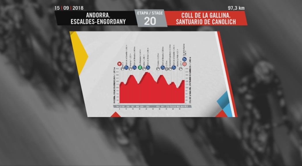 Un autèntic trencacames per decidir el guanyador de la Vuelta