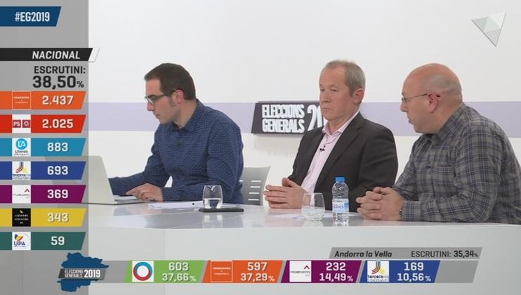 La Nit electoral a ATV - L'anàlisi de l'escrutini i el tancament de les primeres parròquies