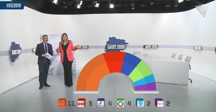 La Nit electoral a ATV - Entrevista a Antoni Martí i el repàs als resultats definitius amb gràfics